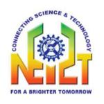 North East Institute of Science and Technology (NEIST)